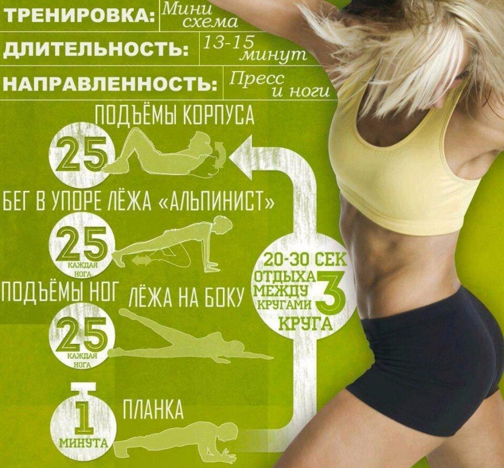 Программа похудения тренировки