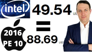 Intel Stock - I'm Buying For Earnings, Dividends & Buybacks