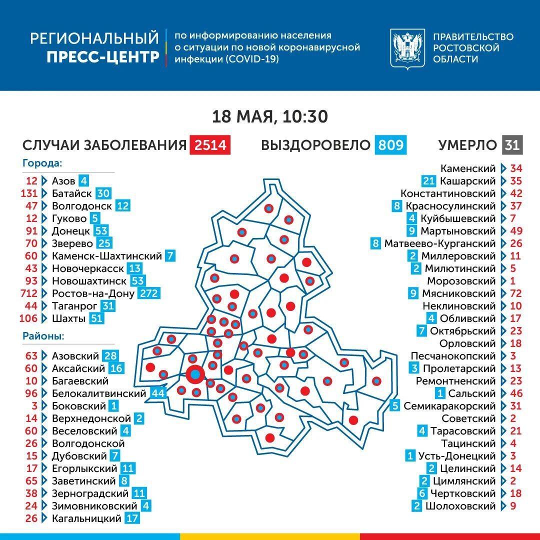 COVID-19: В Ростовской области число зарегистрированных больных коронавирусом выросло до 2500 человек