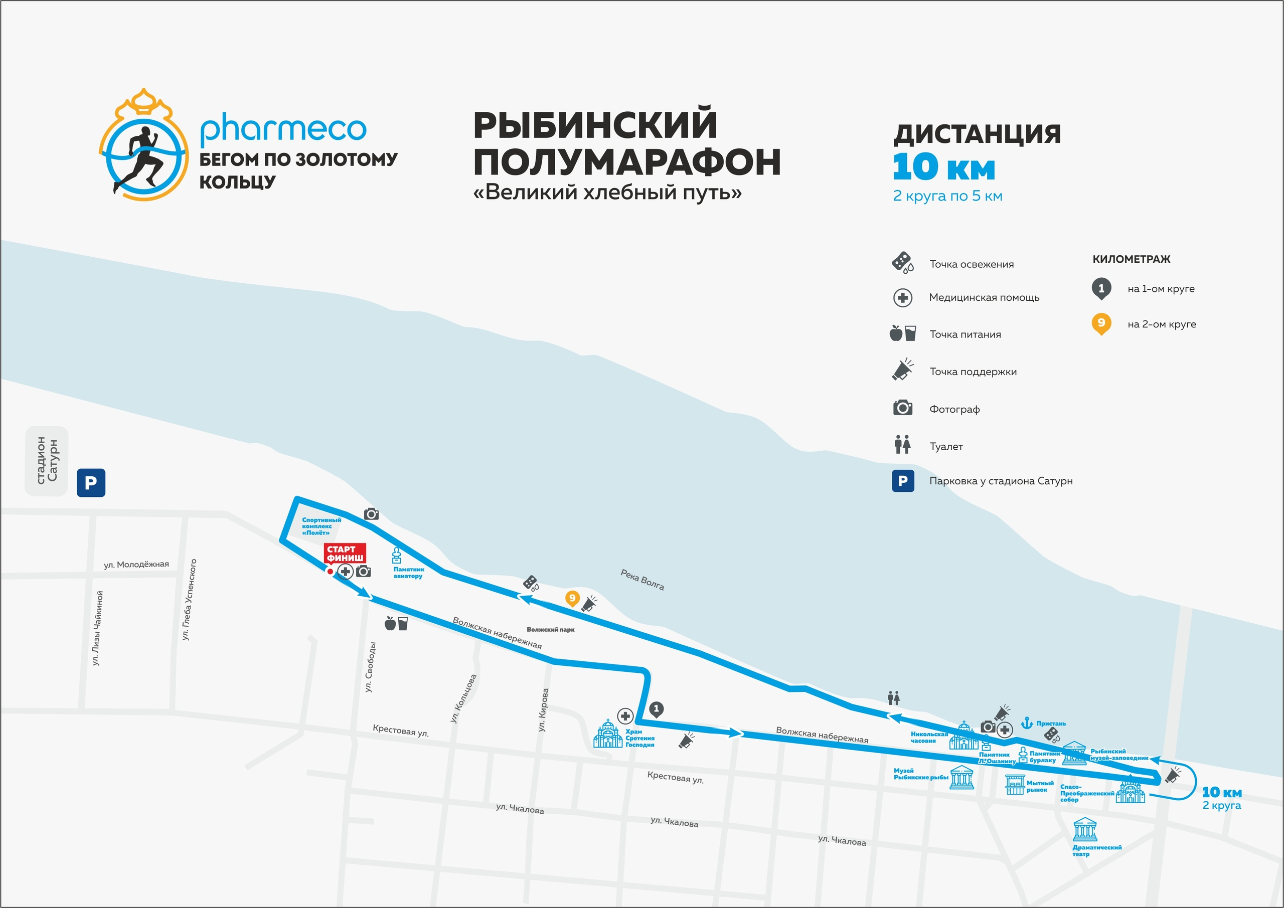 Дистанция 10 км - Рыбинский полумарафон 2020