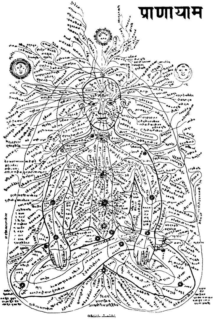 УРОК 98 «ЖИЗНЬ С ШИВОЙ» ЧЕТЫРЕ ШАГА К МЕДИТАЦИИ, изображение №2