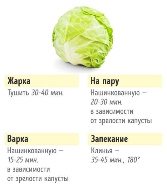 Как правильно готовить овощи, чтобы не потерять из полезность