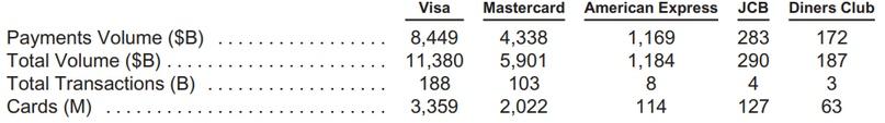 Visa или +800% за последние 10 лет, изображение №6