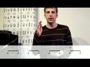 The Power of Konnakol 2 Creating a rhythmic grid