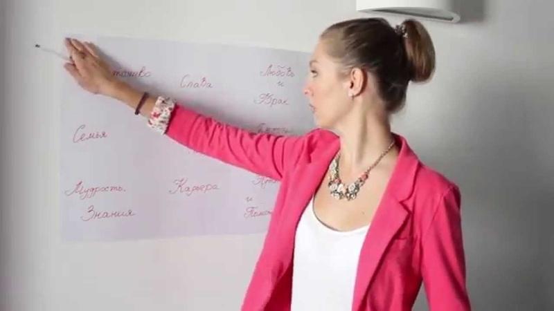 Карта Желаний, Visualisation Board. Мечты сбываются быстро и легко!