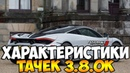 Asphalt 8, 3.8.0K Характеристики тачек (McLaren, Porsche, SCG, Maserati, Hyundai, MB, Ferrari)