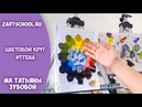 Цветовой круг Иттена Свойства красок Татьяна Зубова