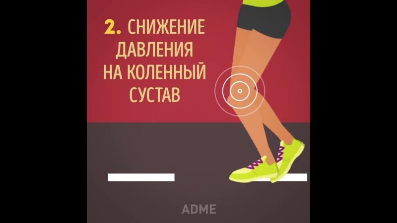 Этот трюк сделает бег в 6 раз эффективнее