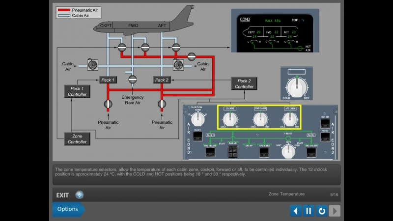 A320 CBT Air Conditioning Air Cond Controls and Indicators