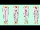 Форма ног может выдать все твои тайны! Оказывается от этого зависит многое