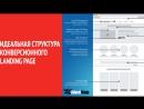 5 Идеальная структура конверсионного Landing Page
