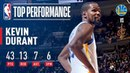 Kevin Durant's EPIC 43 Point Performance In Game 3 | 2018 NBA Finals NBANews NBA NBAPlayoffs Warriors KevinDurant