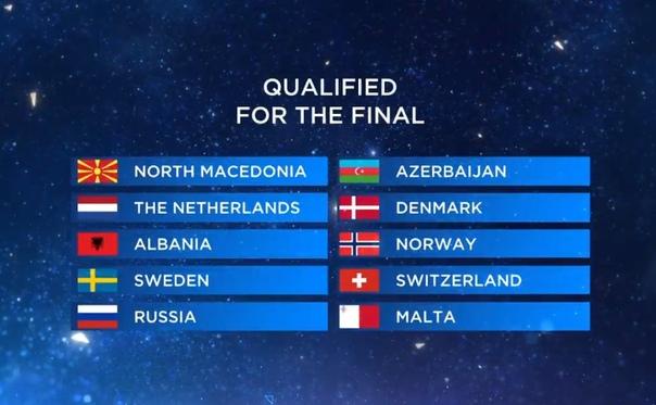 Список стран прошедших в финал из второго полуфинала Евровидения. Кто вам понравился больше всех
