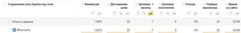 6RoE8SqjJQo Вконтакте: Продвижение группы магазина освещения sotsialnye seti prodvizhenie