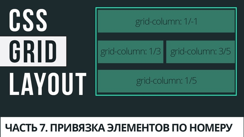 CSS Grid Layout 7 - привязка grid элементов по номеру