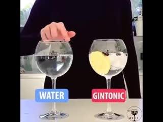Как звучат напитки