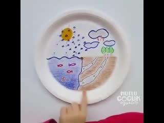 Наглядно показываем детям круговорот воды в природе