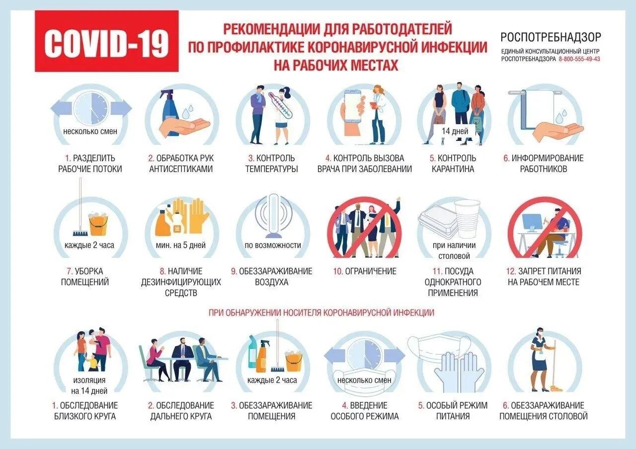 Рекомендации по профилактике коронавируса для работодателей