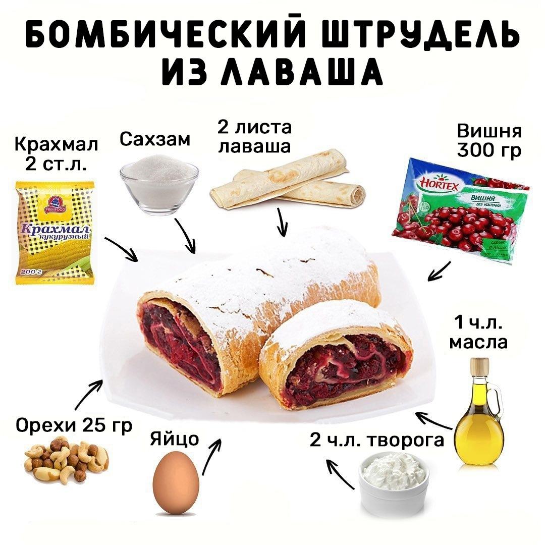 Вкуснейший десерт всего 158 кк!