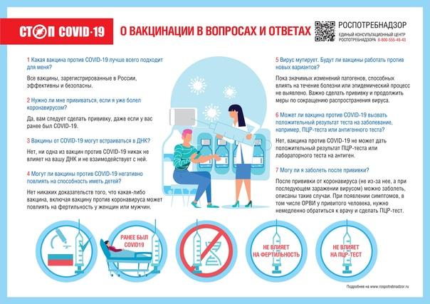 Самой эффективной защитой от коронавируса на сегод...