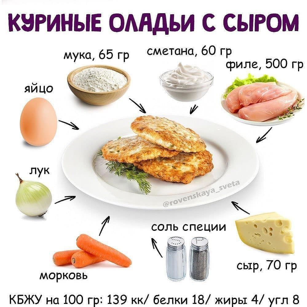 Куриные оладушки с сыром