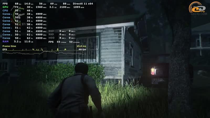 [GECID.com] AMD Radeon RX 590: gameplay в 25 играх в Full HD на начало 2019 года