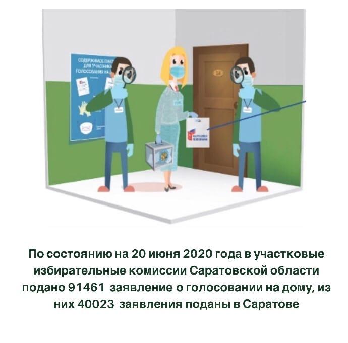 Заявление о голосовании на дому можно подать по телефону в участковую комиссию лично или через волонтеров, а также через личный кабинет портала Госуслуг