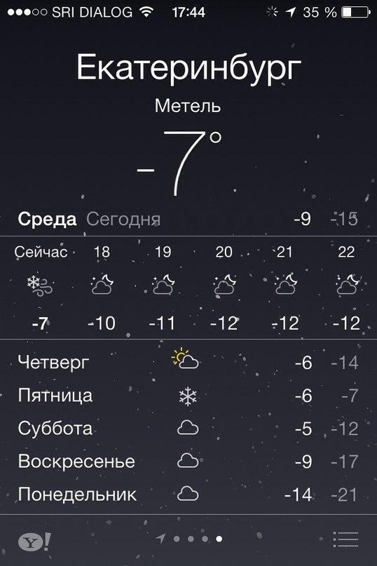 Александра Отева | Екатеринбург