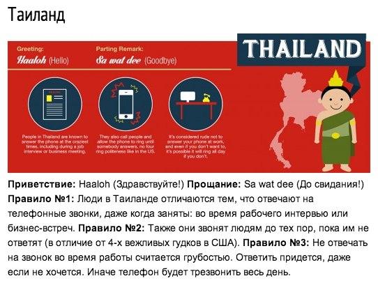 Почему в разных странах по-разному пользуются телефонами?